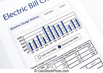 Energy efficiency concept and energy bill papers