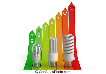 Energy efficiency concept