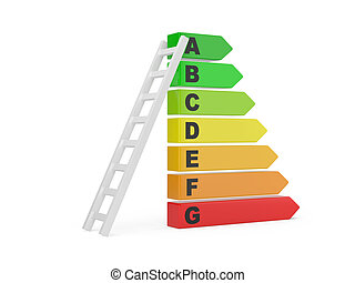 Energy efficiency concept. Energy efficiency rating with ladder