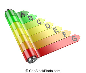 Energy efficiency concept with rating chart with battery.