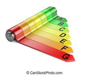 Energy efficiency concept with rating chart.