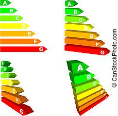 Energy efficiency - Electric appliances energy efficiency...