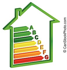 Energy efficiency rating on a white background.