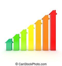 Energy efficiency graph bars