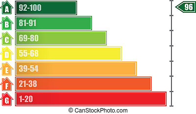 Energy efficiency graph - White background with energy ...