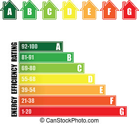 Energy efficiency graph with abstract houses