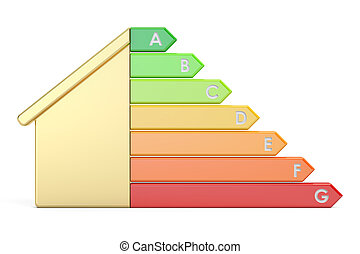 Energy efficiency graph with house, 3D rendering