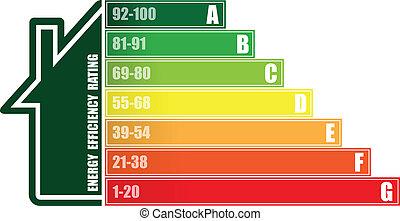 Energy efficiency house