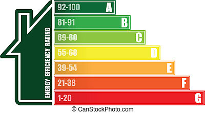 Energy efficiency house - Energy efficiency graph with...