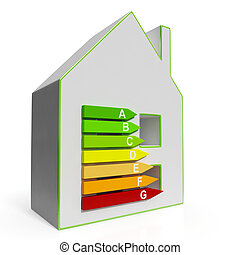 Energy Efficiency Housing Diagram Shows Classification -...