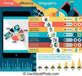 Energy efficiency infographics set with effective house control charts vector illustration