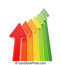Energy efficiency levels as growing arrows