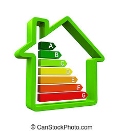 Energy Efficiency Levels isolated on white background. 3D...