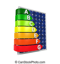 Energy Efficiency Rating and Solar Panel isolated on white ...