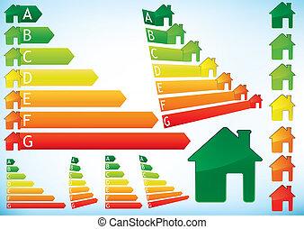 Energy Efficiency Rating Graphs