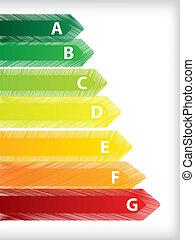 Energy efficiency rating labels