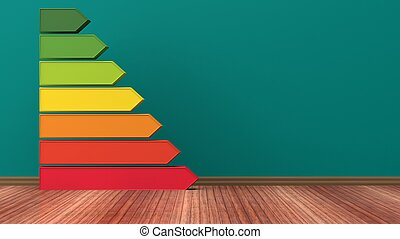 Energy efficiency rating on green wall background. 3d illustration