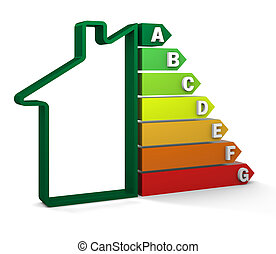 Energy Efficiency Rating System - Housing energy efficiency ...