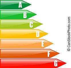 Energy efficiency rating, vector illustration