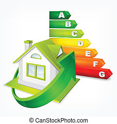 Energy efficiency rating color with arrows and house, vector illustration