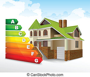 Energy efficiency rating color with big house, vector illustration