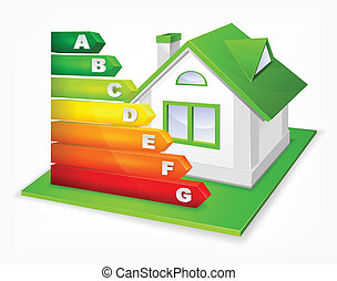Energy efficiency rating color with green house, vector illustration