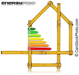 Energy Efficiency - Ruler in the Shape of House