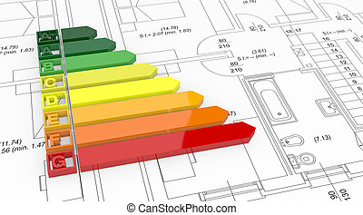 energy performance scale with a house project (3d render)