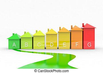 energy efficiency, the green way