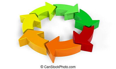 Energy efficiency/recycling concept: rotating color circle...