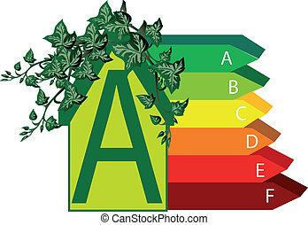energy efficient hous