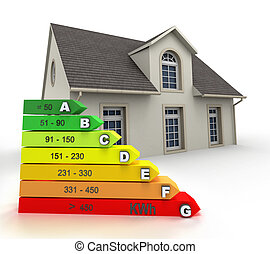 Energy efficient house