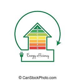 Energy efficient house concept