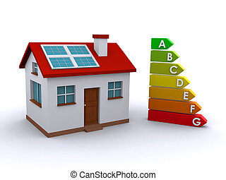 house with a solar panel and energy efficiency chart on the white background (3d render)