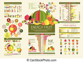 Basics of healthy nutrition. - Energy fruits. Energy density...