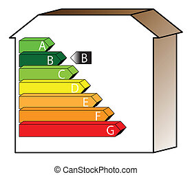 Energy House - Rate B
