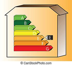 Energy House - Rate E