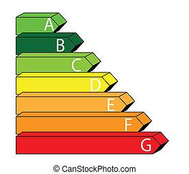 Energy House - Ratings