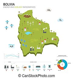 Energy industry and ecology of Bolivia vector map with power...