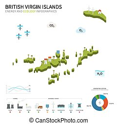 Energy industry and ecology of us virgin islands vector map with ...