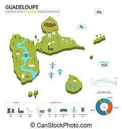 Energy industry and ecology of Guadeloupe vector map with power stations infographic.