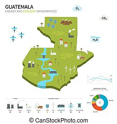 Energy industry and ecology of Guatemala vector map with...