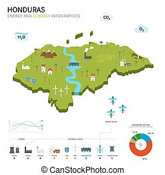 Energy industry and ecology of Honduras vector map with...