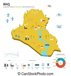 Energy industry and ecology of Iraq vector map with power...