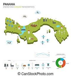 Energy industry and ecology of Panama vector map with power...