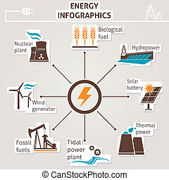 Energy infographics. Vector set for you design
