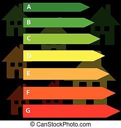 Energy label on black background. Vector illustration.