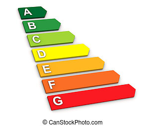 Energy Performance Scale - Energy efficiency scale with...