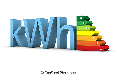 Energy Performance - Energy efficiency scale with seven...