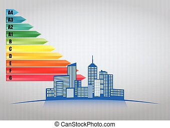 illustration of urban skyline with Energy efficiency rating scale